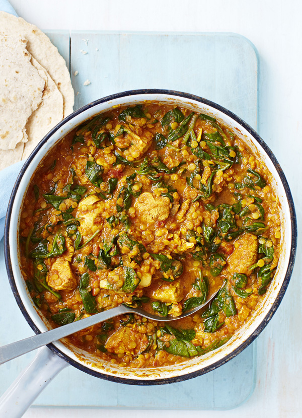 recipe: saag chicken recipe [14]