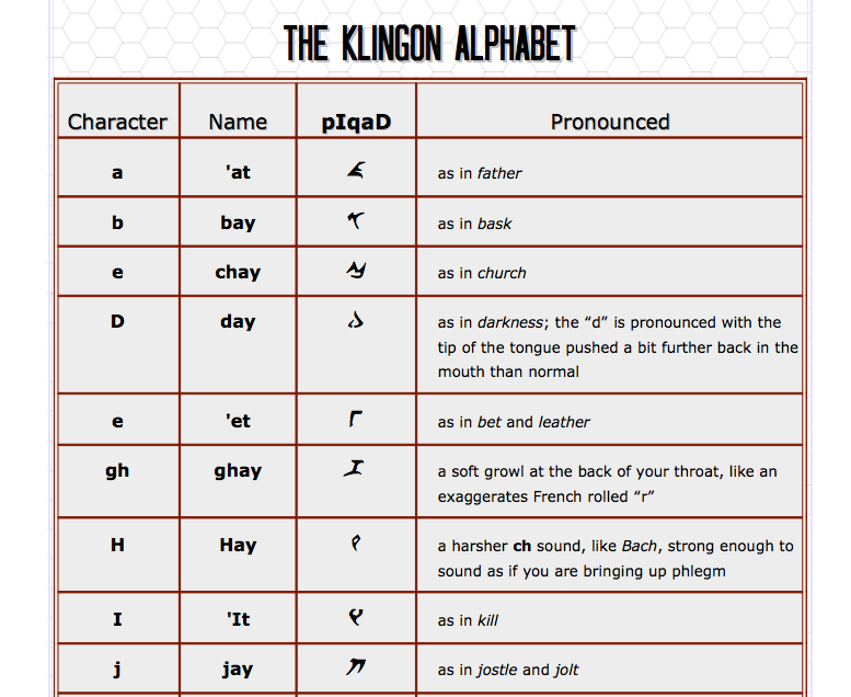 Image result for klingon words