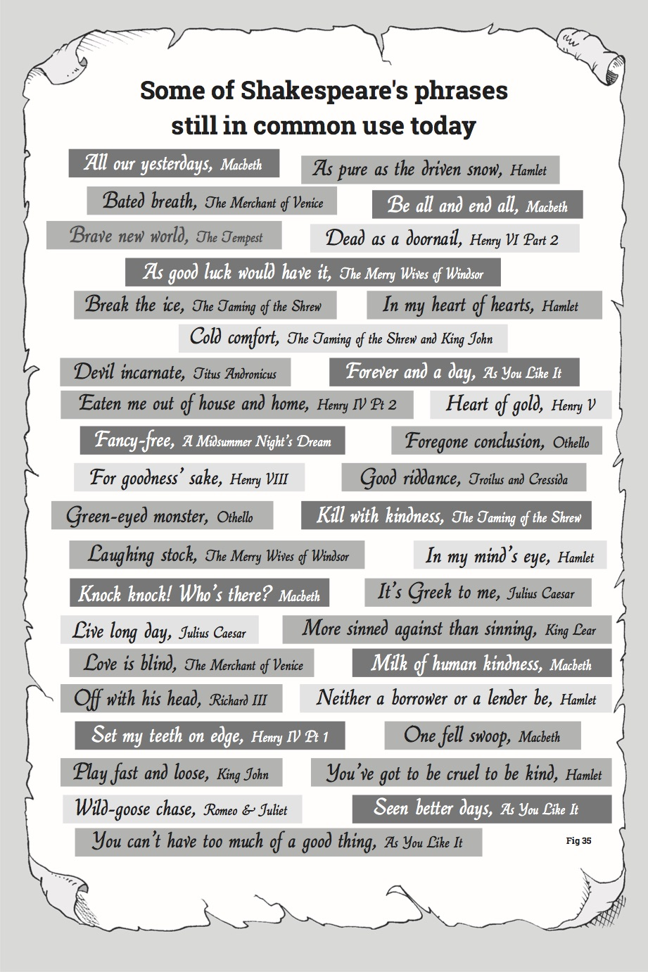 Fig203520Shakespeare20Phrases5B15D-962eb99