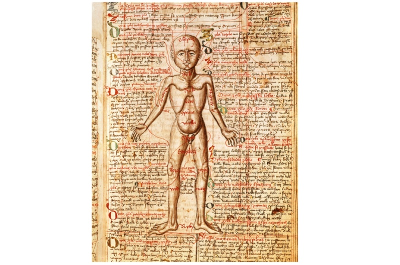 medicine today are products of research from medieval period Historical timeline of chinese medicine discussions and research into medicine and are still in use to todaythe number of medical materials in.